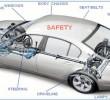 3 Benefits Of Having Roadworthy Certificate